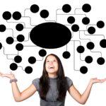Sitios web y aplicaciones para crear mapas conceptuales y mentales